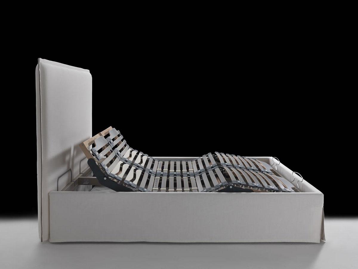 Letto contenitore reti motorizzate rovedaflex - Rete per letto contenitore ...