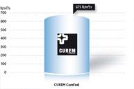 curem-1