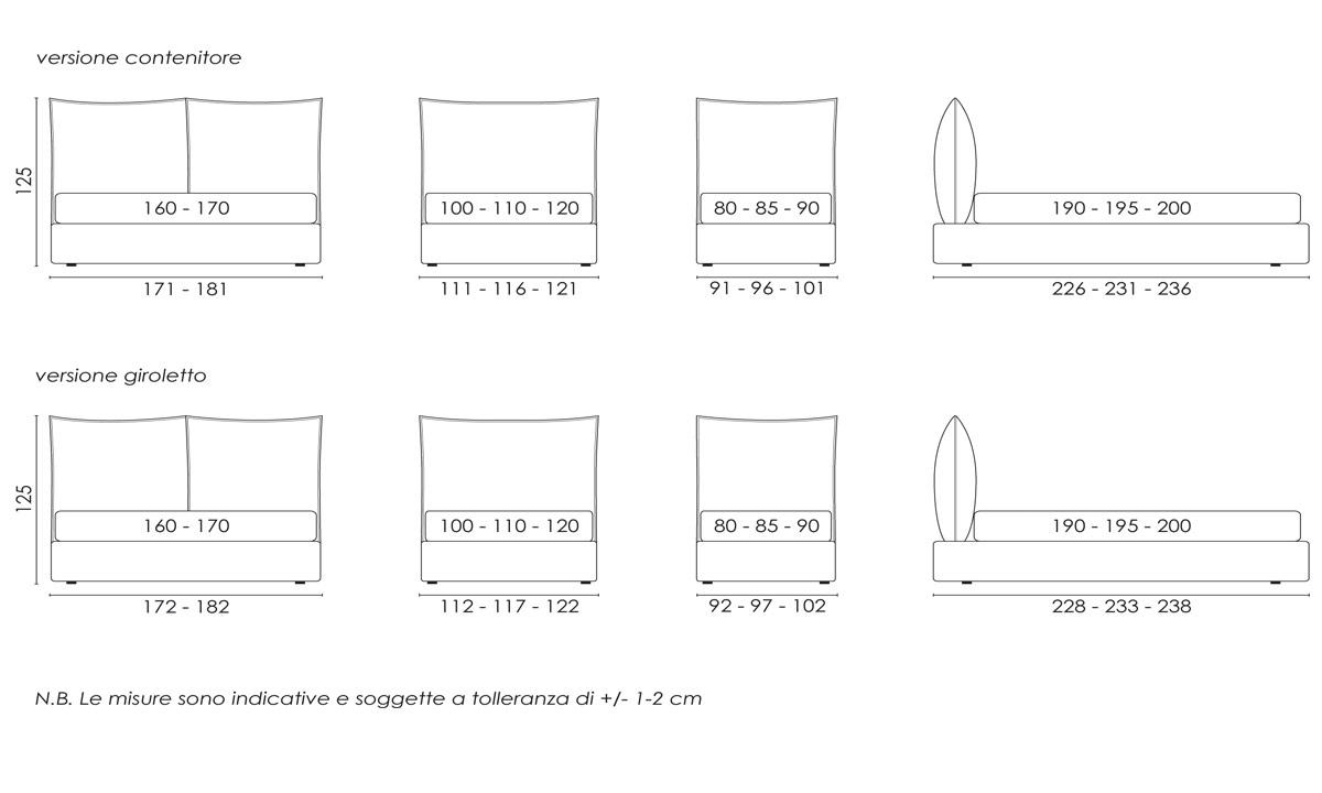 Lunghezza letto singolo dimensioni with lunghezza letto - Ikea piumini d oca ...